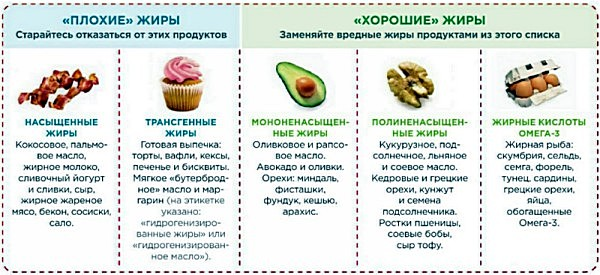 Калькулятор калорий онлайн суточная норма калорий для похудения