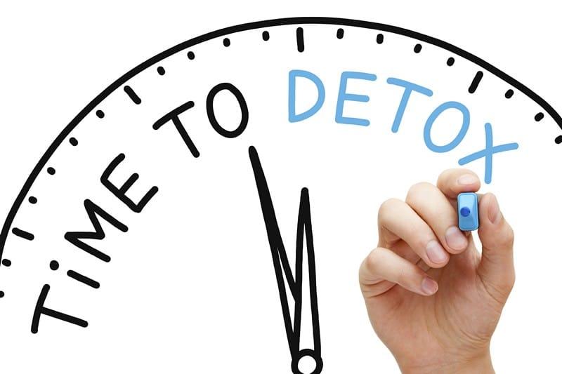 Время детоксикации от травы