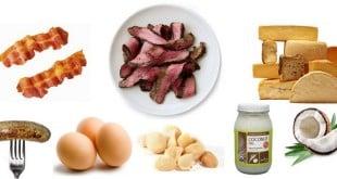 Насыщенные жиры: список продуктов