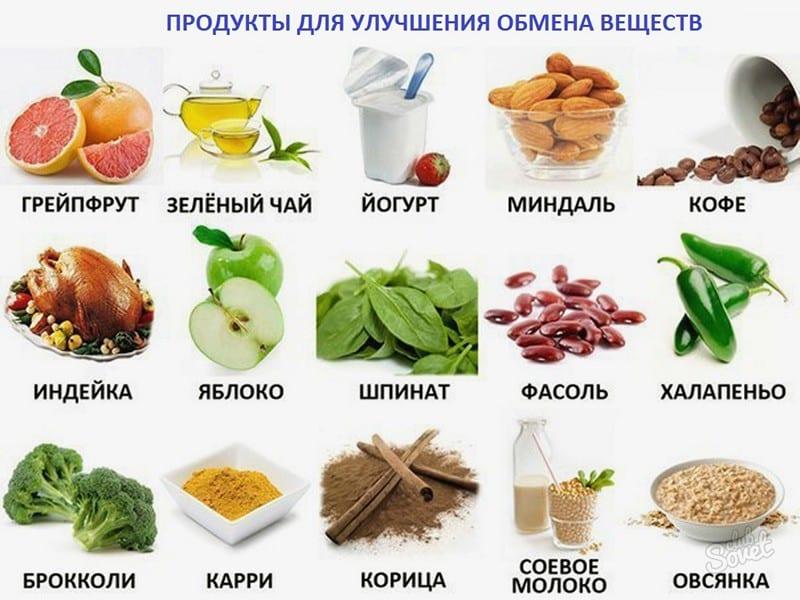 убрать складки на животе продукты