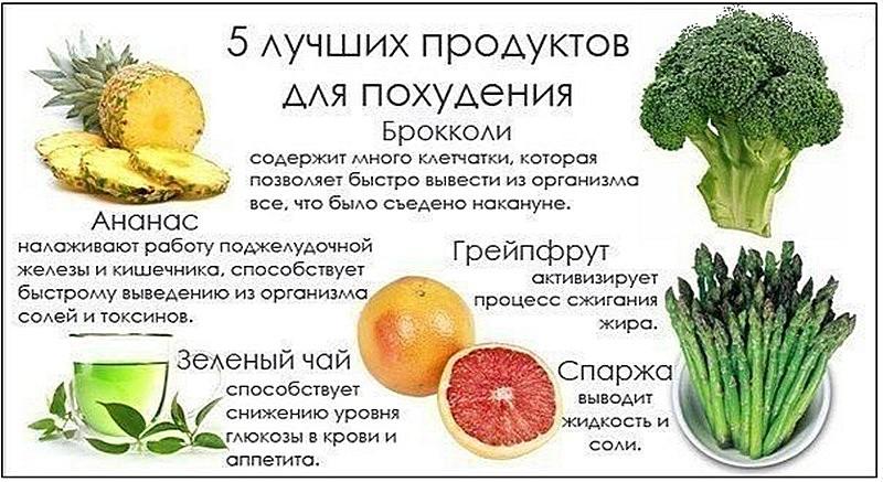 овощи фрукты для похудения