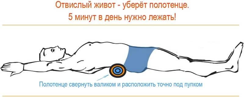 ubrat-zhivot-polotencem-poza