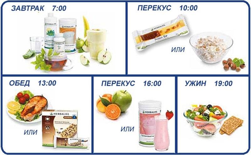 Сбалансированное питание для девушек