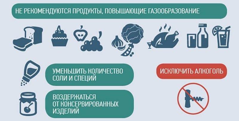 безшлаковая диета перед колоноскопией
