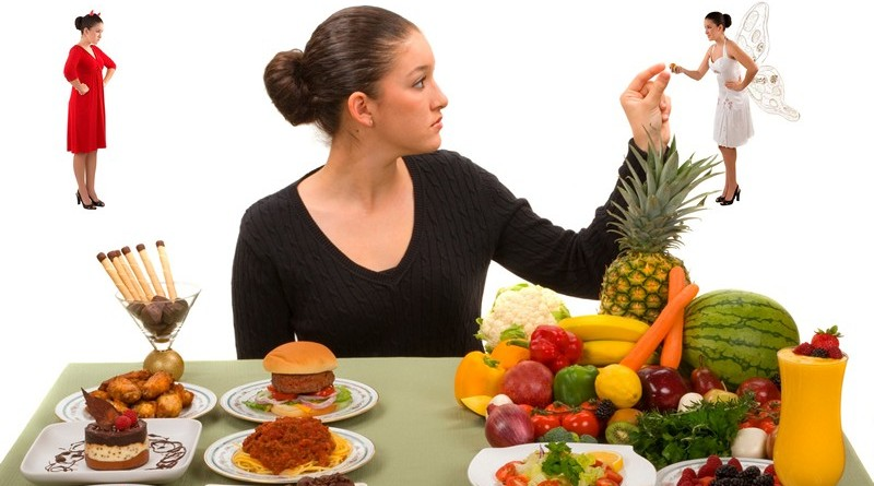 Несложная диета правильное питание способствующее быстрой потере вес