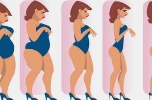Как похудеть за 5 дней и убрать живот