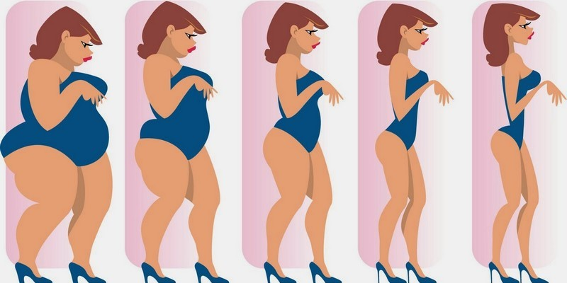 как убрать жир с боков после родов