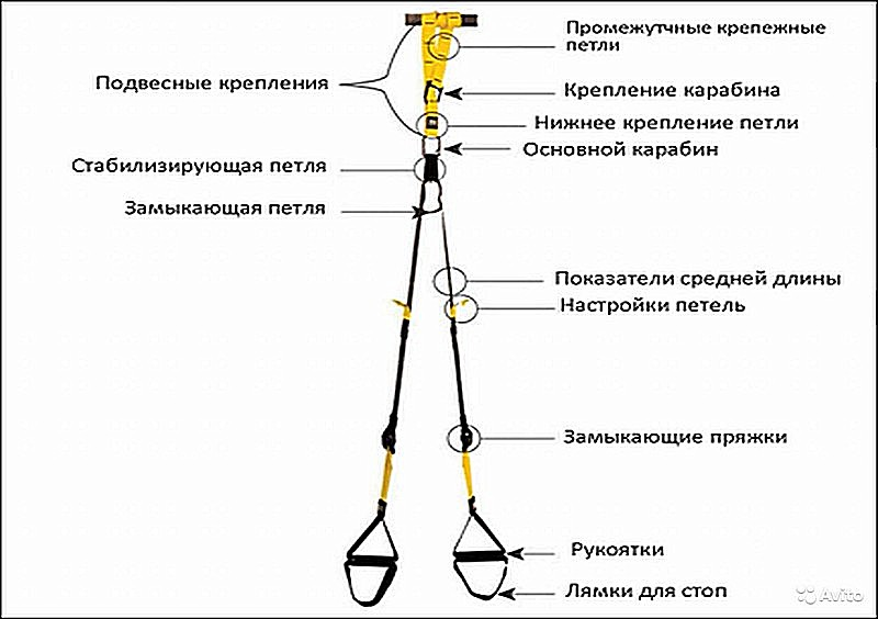 веревочный тренажер своими руками