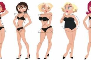 Похудение по типу фигуры