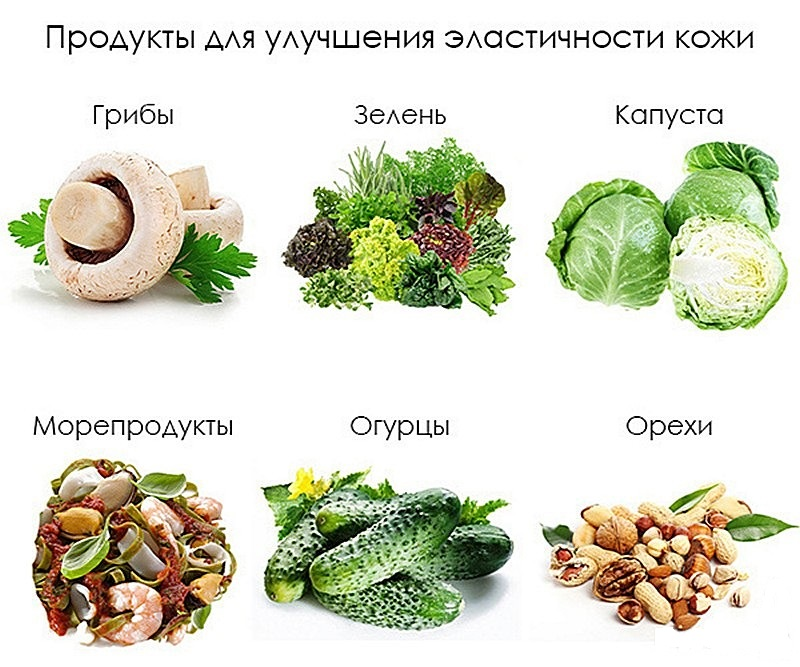 какие продукты способствуют снижению холестерина