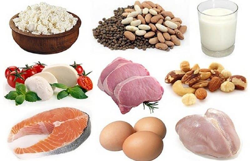 белково углеводное чередование продукты