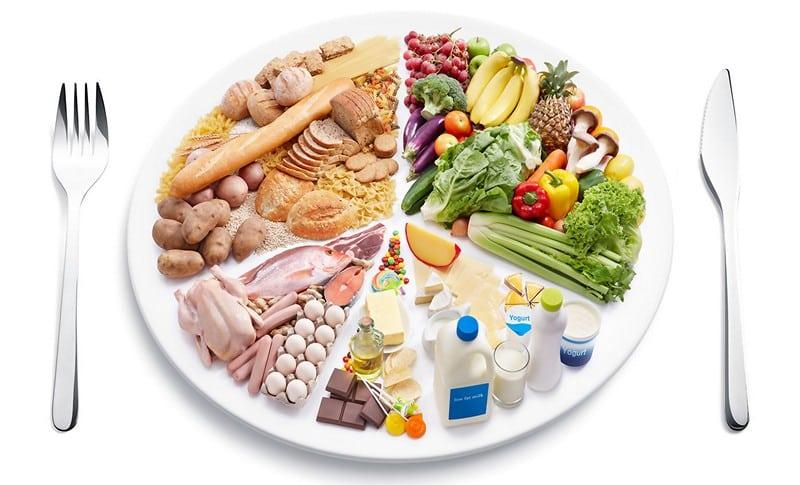 диета 4 продукты
