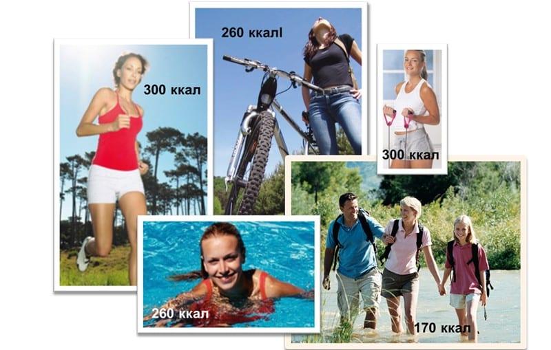 диета при физических нагрузках