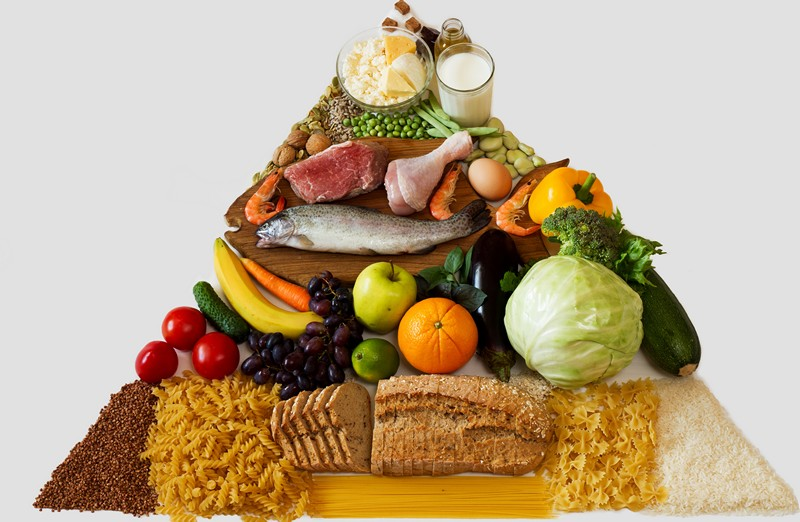 Турецкие диеты список продуктов