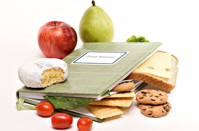 Диета на 1600 калорий меню на неделю
