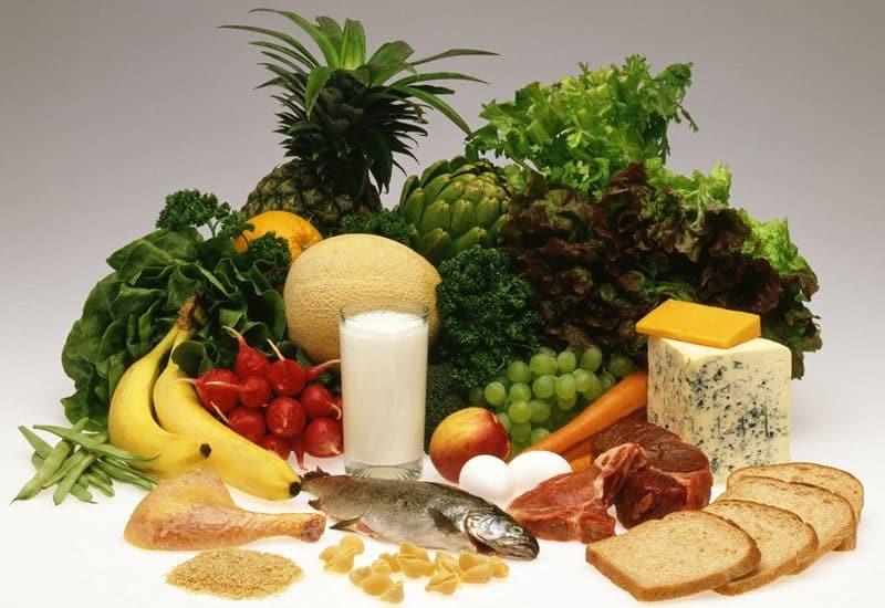 Диета 2000 калорий в день