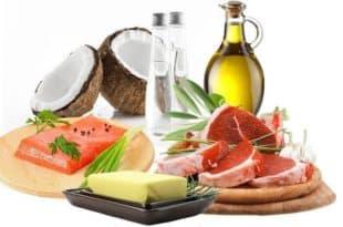Безуглеводная диета Миркина для похудения