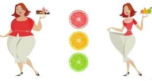 Цветная итальянская диета Светофор