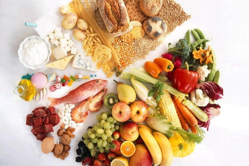 диета Дикуля продукты