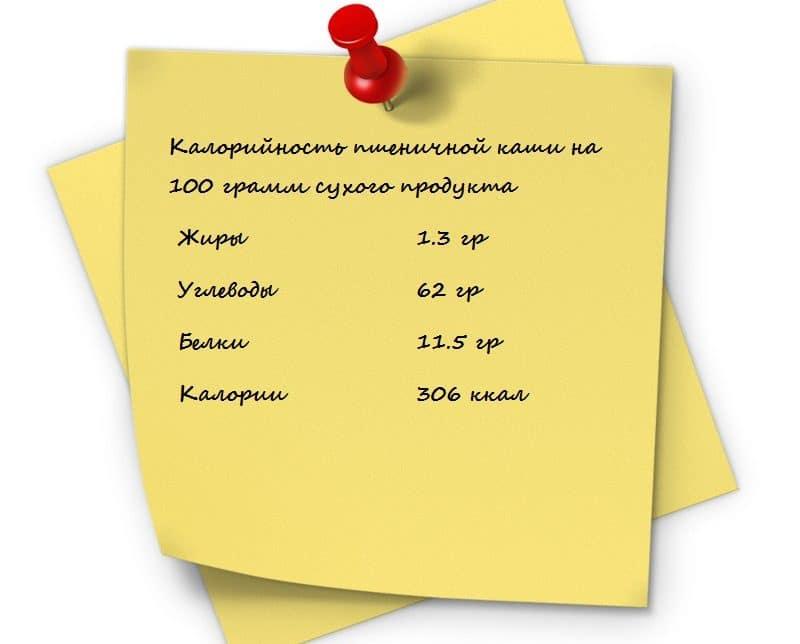 каша пшеничная калорийность на 100 грамм