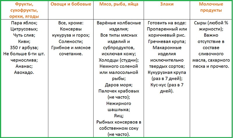 tablica-m