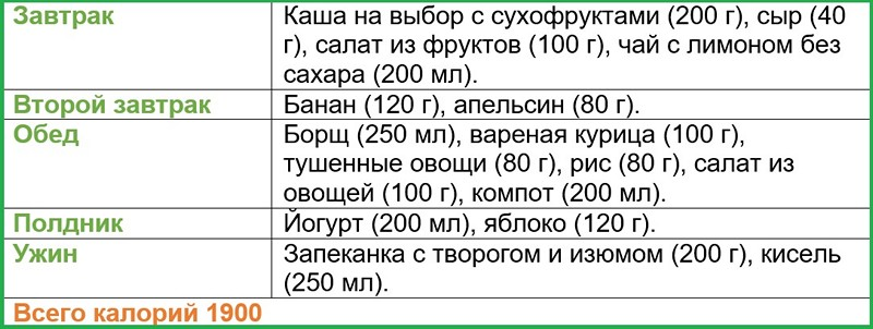 Диета на 2000 ккал