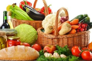 Калорийность продуктов самая полная таблица на 100 грамм