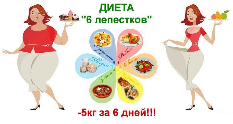 меню диеты 7 лепестков