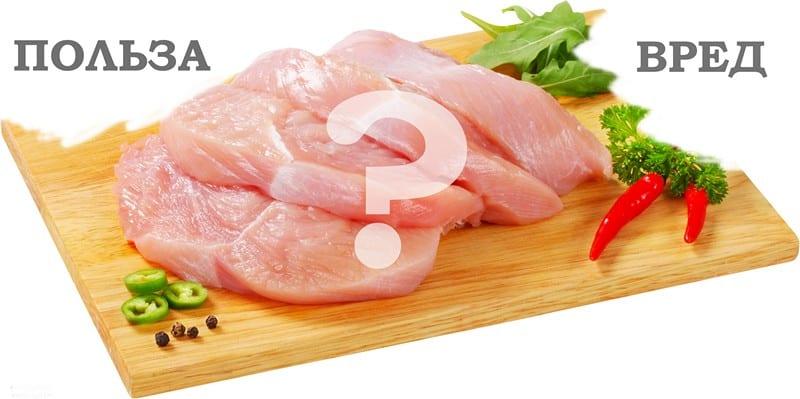 Калорийность куриной грудки